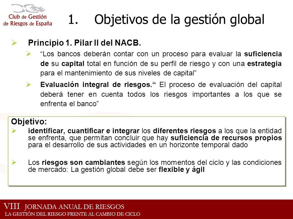 1.Objetivos de la gestión global Principio 1. Pilar II del NACB. Los bancos deberán contar con un proceso para evaluar la suficiencia de su capital to