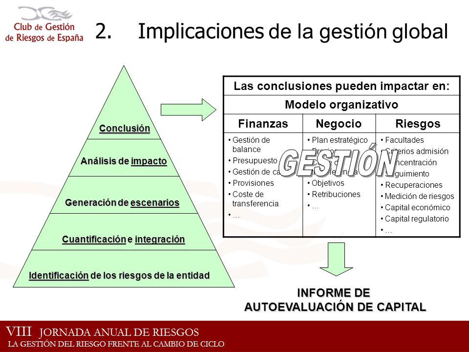 2.Implicaciones de la gestión global Identificación de los riesgos de la entidad Cuantificación e integración Generación de escenarios Conclusión Anál