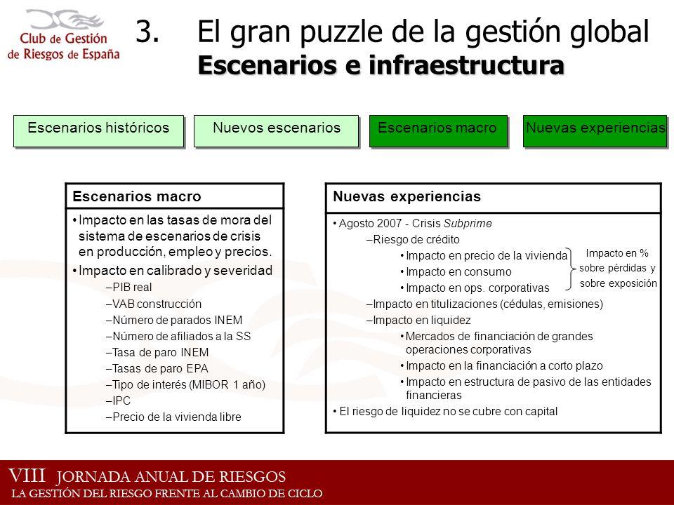 Escenarios e infraestructura 3.El gran puzzle de la gestión global Escenarios e infraestructura Escenarios macro Impacto en las tasas de mora del sist