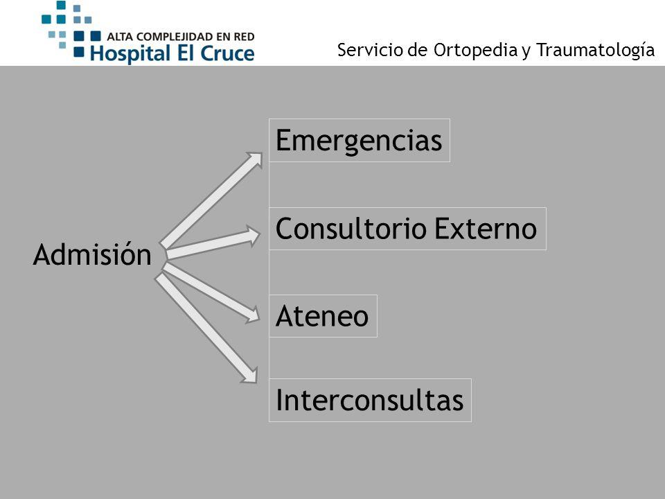 Servicio de Ortopedia y Traumatología Admisión Emergencias Consultorio Externo Ateneo Interconsultas
