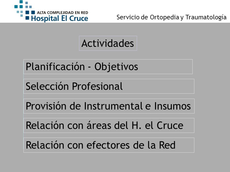 Servicio de Ortopedia y Traumatología Actividades Selección Profesional Provisión de Instrumental e Insumos Relación con áreas del H. el Cruce Planifi