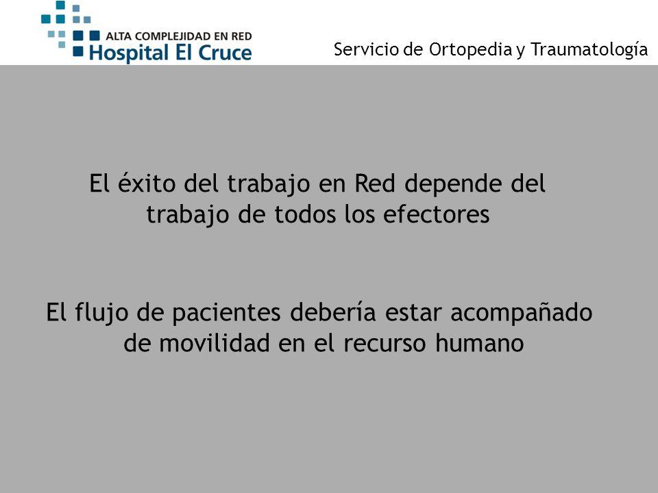 Servicio de Ortopedia y Traumatología El éxito del trabajo en Red depende del trabajo de todos los efectores El flujo de pacientes debería estar acomp