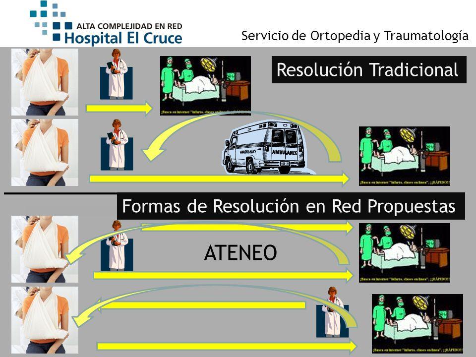 Servicio de Ortopedia y Traumatología ATENEO Resolución Tradicional Formas de Resolución en Red Propuestas