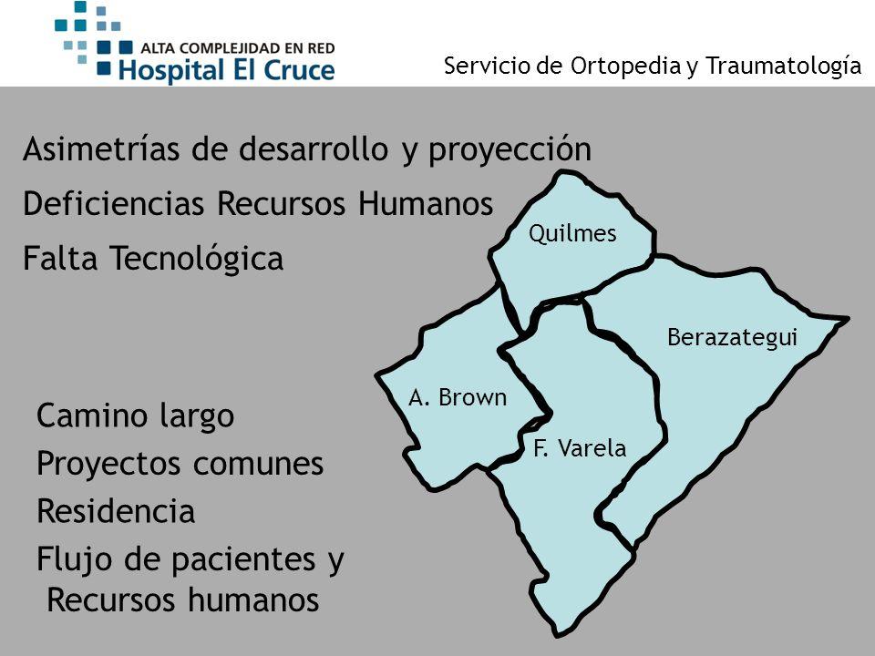 Servicio de Ortopedia y Traumatología Asimetrías de desarrollo y proyección Deficiencias Recursos Humanos Falta Tecnológica Quilmes A. Brown F. Varela