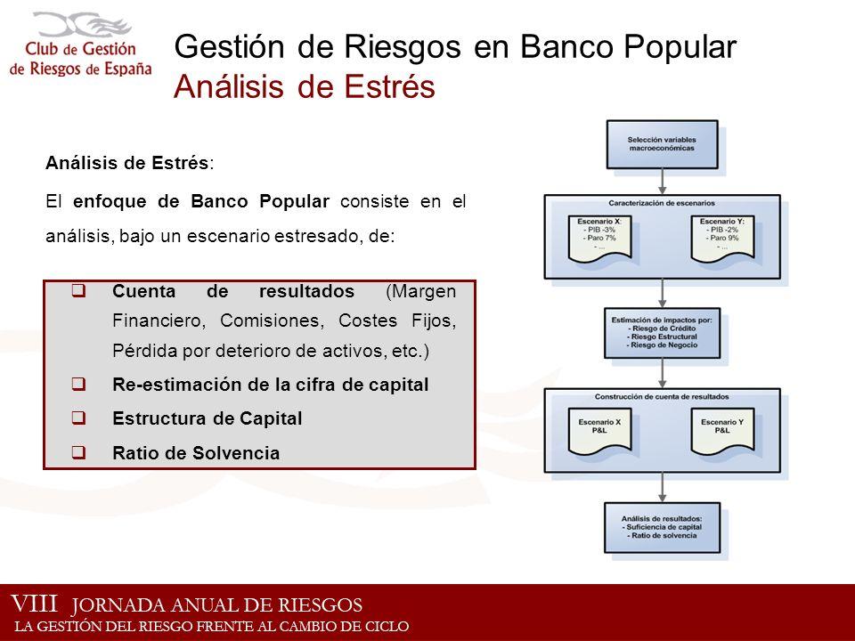 Gestión de Riesgos en Banco Popular Análisis de Estrés Análisis de Estrés: El enfoque de Banco Popular consiste en el análisis, bajo un escenario estr