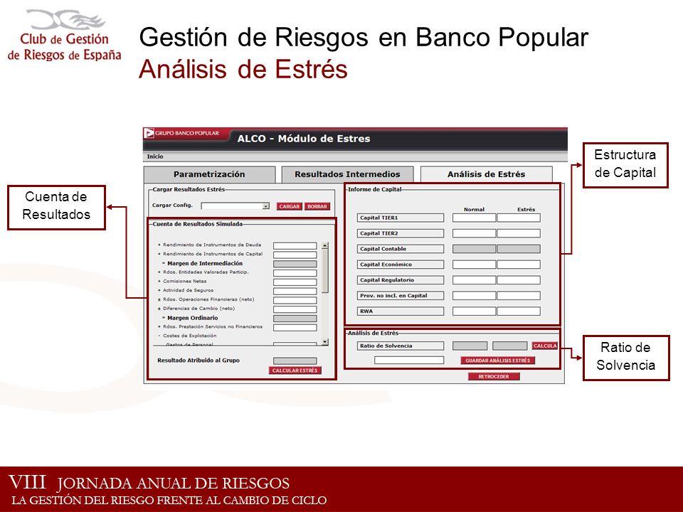 Gestión de Riesgos en Banco Popular Análisis de Estrés Cuenta de Resultados Estructura de Capital Ratio de Solvencia