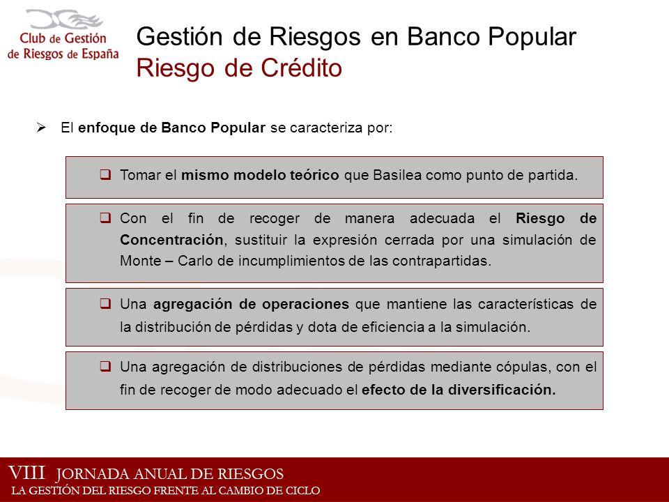 Gestión de Riesgos en Banco Popular Riesgo de Crédito El enfoque de Banco Popular se caracteriza por: Tomar el mismo modelo teórico que Basilea como p