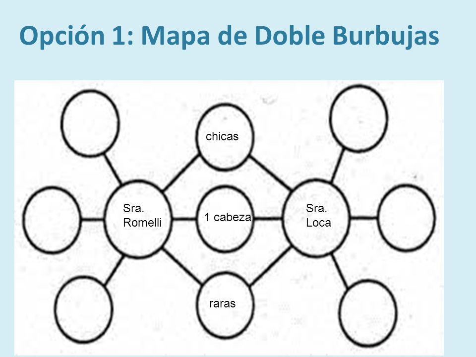 Opción 1: Mapa de Doble Burbujas Sra. Romelli Sra. Loca 1 cabeza chicas raras