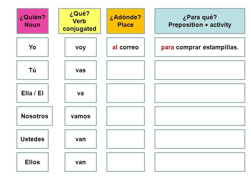 ¿Quién. Noun ¿Qué. Verb conjugated ¿Para qué. Preposition + activity ¿Adónde.