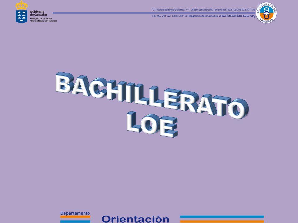 Estructura del Bachillerato LOE 2 cursos Permanencia Máxima: 4 años ORGANIZACIÓN en 3 MODALIDADES Ciencias y Tecnología Humanidades y CC.