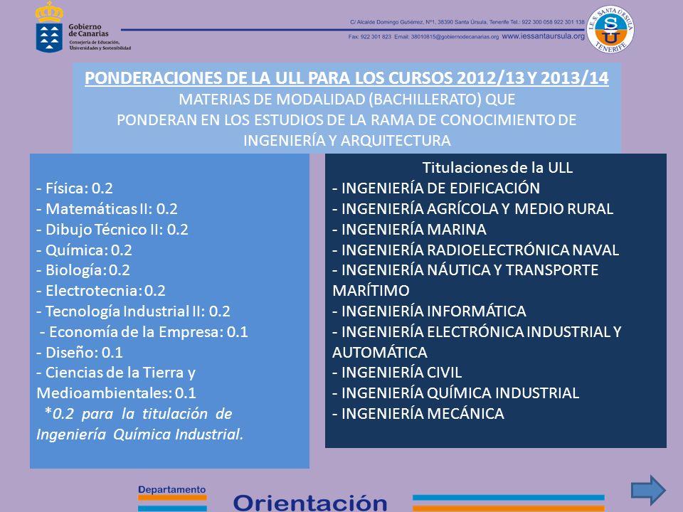 Titulaciones de la ULL - INGENIERÍA DE EDIFICACIÓN - INGENIERÍA AGRÍCOLA Y MEDIO RURAL - INGENIERÍA MARINA - INGENIERÍA RADIOELECTRÓNICA NAVAL - INGEN