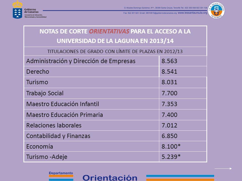 NOTAS DE CORTE ORIENTATIVAS PARA EL ACCESO A LA UNIVERSIDAD DE LA LAGUNA EN 2013/14 TITULACIONES DE GRADO CON LÍMITE DE PLAZAS EN 2012/13 Administraci