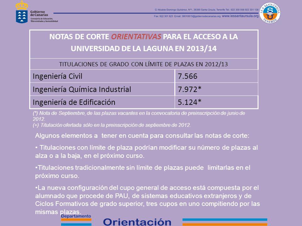 NOTAS DE CORTE ORIENTATIVAS PARA EL ACCESO A LA UNIVERSIDAD DE LA LAGUNA EN 2013/14 TITULACIONES DE GRADO CON LÍMITE DE PLAZAS EN 2012/13 Ingeniería C