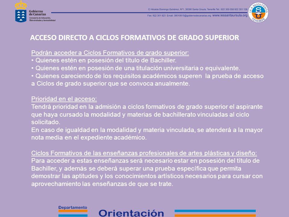 ACCESO DIRECTO A CICLOS FORMATIVOS DE GRADO SUPERIOR Podrán acceder a Ciclos Formativos de grado superior: Quienes estén en posesión del título de Bac