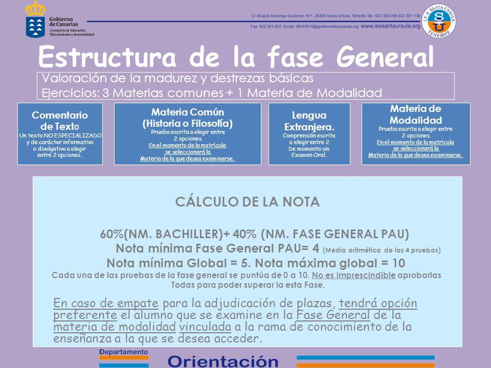 Características de la fase Específica Es independiente de la Fase General.