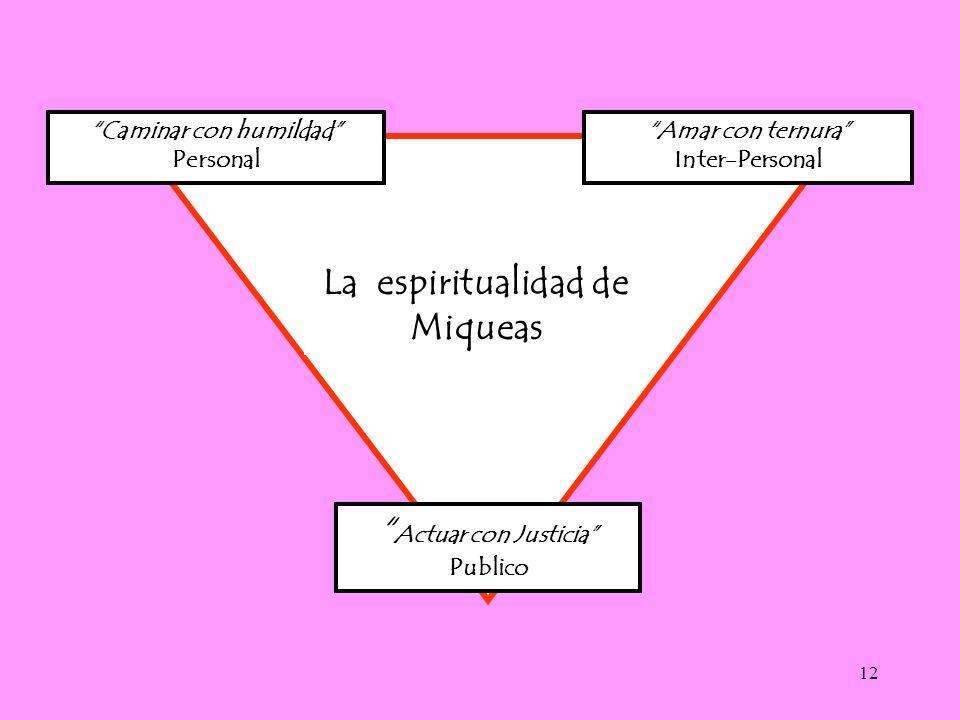 12 Caminar con humildad Personal Amar con ternura Inter-Personal Actuar con Justicia Publico La espiritualidad de Miqueas