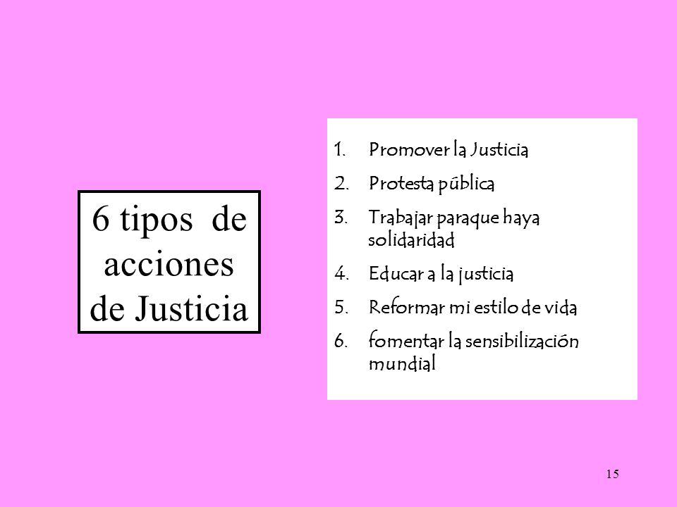 15 6 tipos de acciones de Justicia 1.Promover la Justicia 2.Protesta pública 3.Trabajar paraque haya solidaridad 4.Educar a la justicia 5.Reformar mi