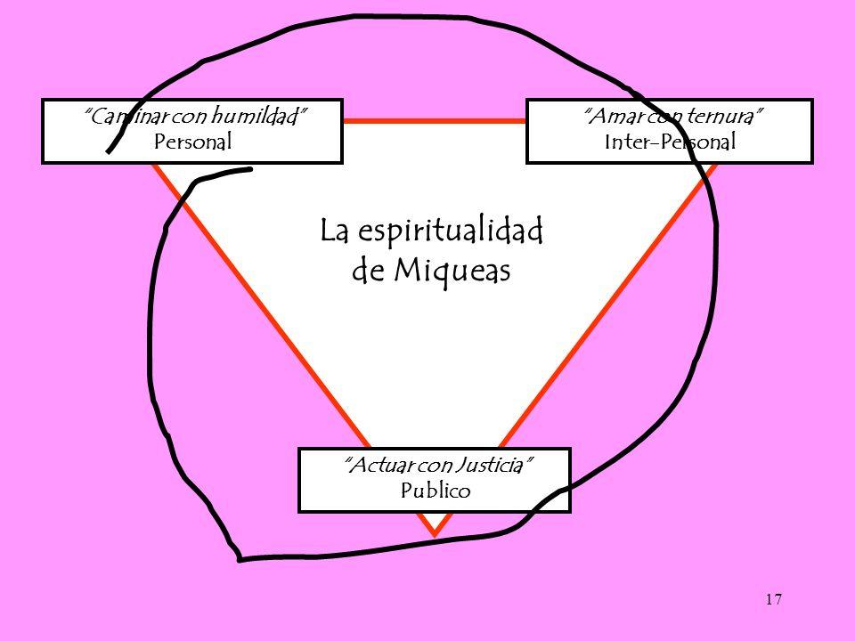 17 Caminar con humildad Personal Amar con ternura Inter-Personal Actuar con Justicia Publico La espiritualidad de Miqueas