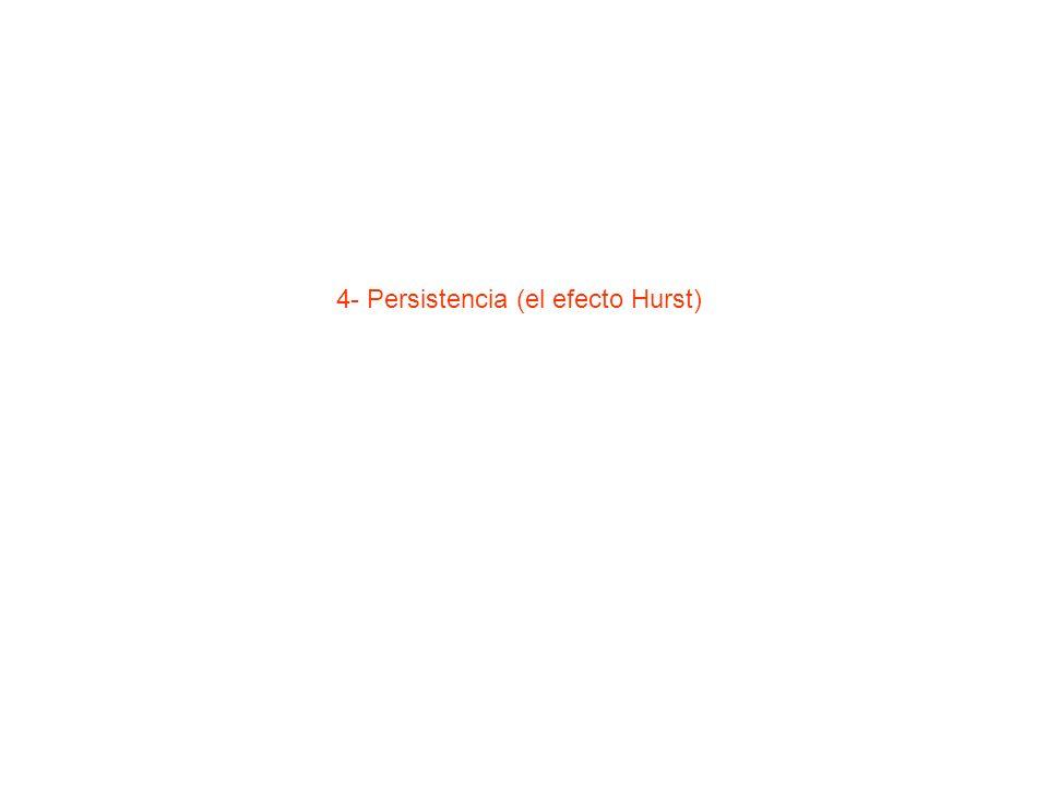 4- Persistencia (el efecto Hurst)