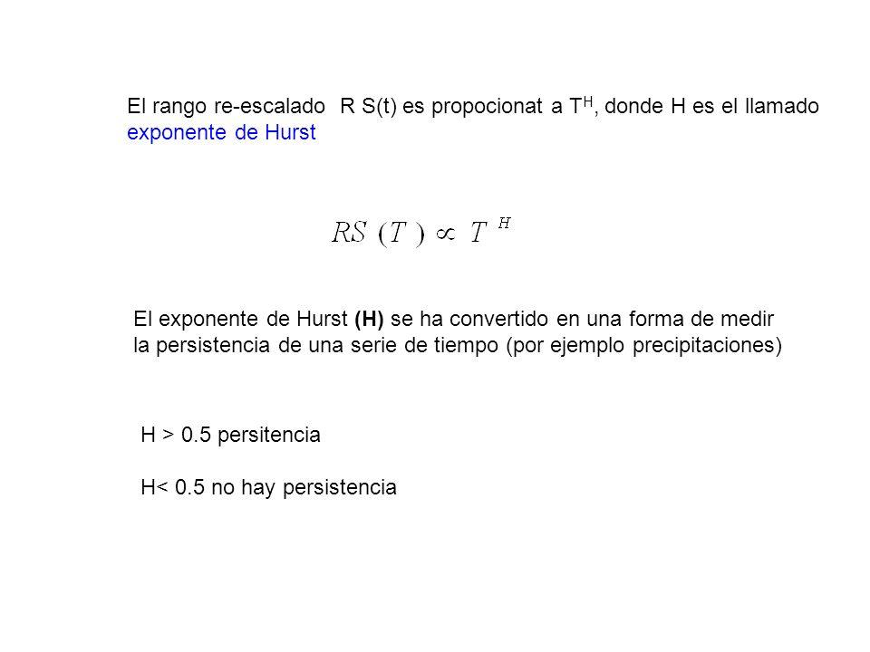 El rango re-escalado R S(t) es propocionat a T H, donde H es el llamado exponente de Hurst El exponente de Hurst (H) se ha convertido en una forma de medir la persistencia de una serie de tiempo (por ejemplo precipitaciones) H > 0.5 persitencia H< 0.5 no hay persistencia