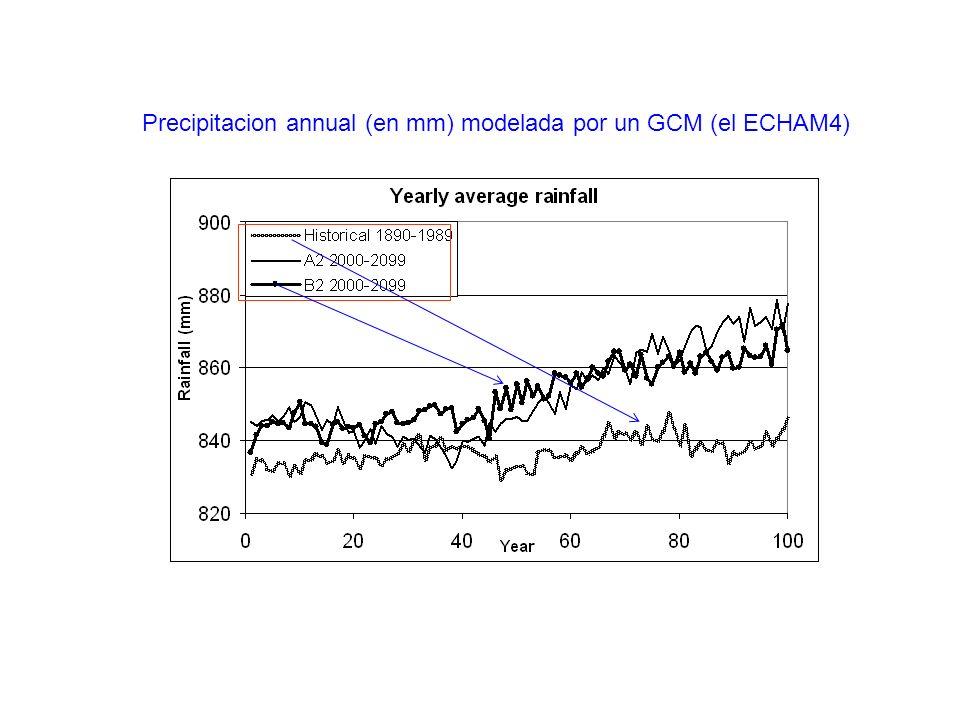 Precipitacion annual (en mm) modelada por un GCM (el ECHAM4)