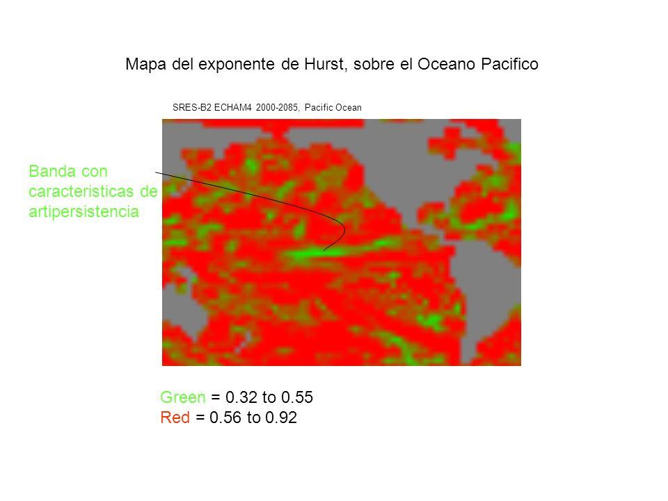 SRES-B2 ECHAM4 2000-2085, Pacific Ocean Green = 0.32 to 0.55 Red = 0.56 to 0.92 Mapa del exponente de Hurst, sobre el Oceano Pacifico Banda con caracteristicas de artipersistencia