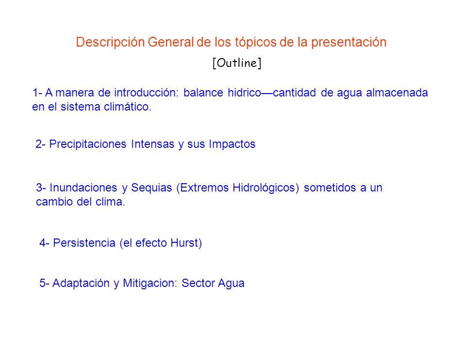 Funcion de Densidad de Probabilidad (pdf) del exponente de Hurst