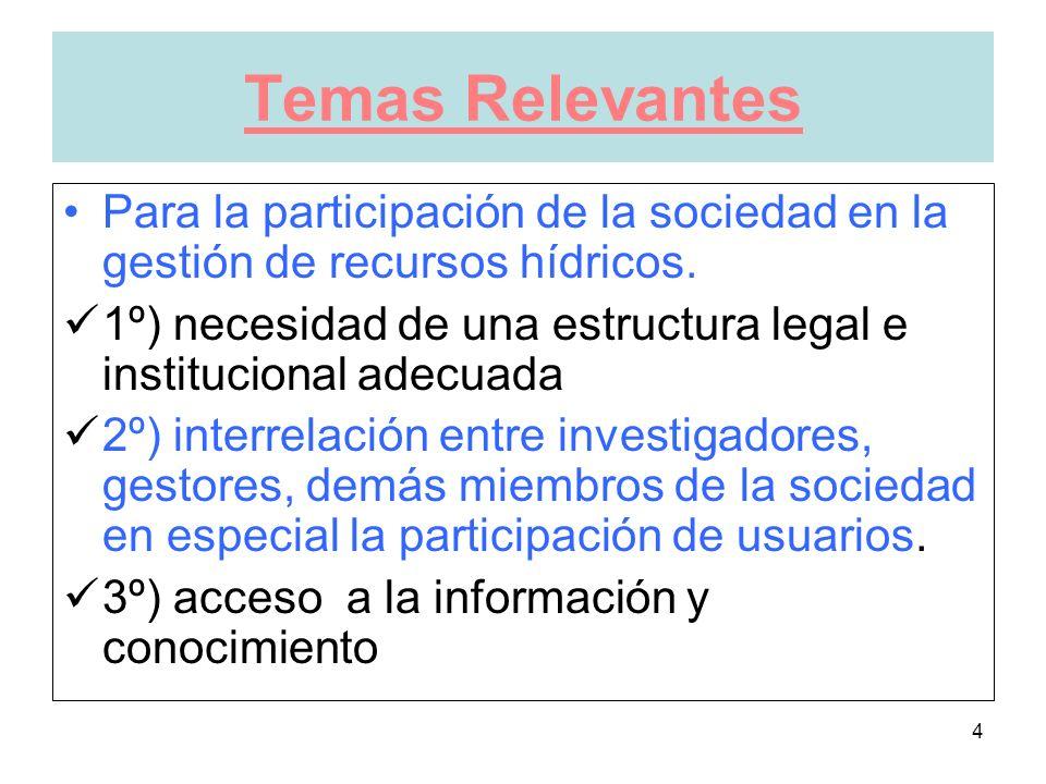 4 Temas Relevantes Para la participación de la sociedad en la gestión de recursos hídricos.