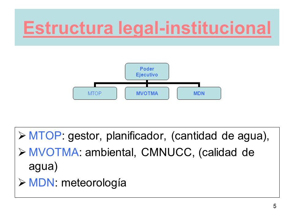 5 Estructura legal-institucional Poder Ejecutivo MTOPMVOTMAMDN MTOP: gestor, planificador, (cantidad de agua), MVOTMA: ambiental, CMNUCC, (calidad de agua) MDN: meteorología