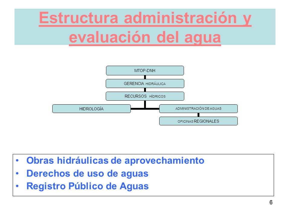 6 Estructura administración y evaluación del agua Obras hidráulicas de aprovechamiento Derechos de uso de aguas Registro Público de Aguas MTOP-DNH GERENCIA HIDRÁULICA RECURSOS HÍDRICOS HIDROLOGÍA ADMINISTRACIÓN DE AGUAS OFICINAS REGIONALES