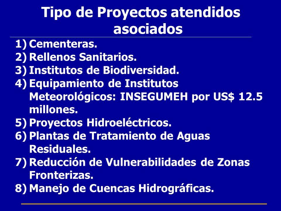 Tipo de Proyectos atendidos asociados 1)Cementeras. 2)Rellenos Sanitarios. 3)Institutos de Biodiversidad. 4)Equipamiento de Institutos Meteorológicos:
