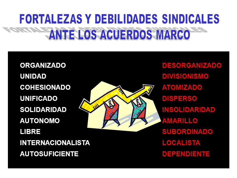 BINACIONALES NACIONALES Y SECTORIALES REGIONALES O COMUNITARIOS GLOBALES O MUNDIALES