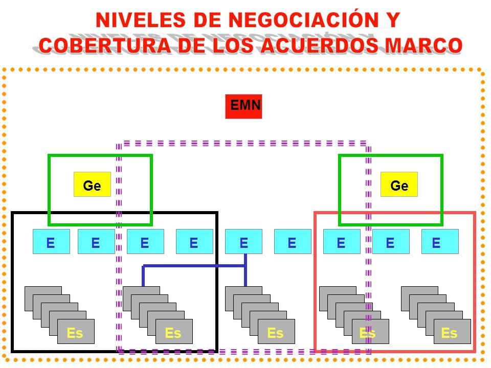 GEOGRÁFICO PERSONAL MATERIAL ESTRUCTURAL PROCEDIMENTAL