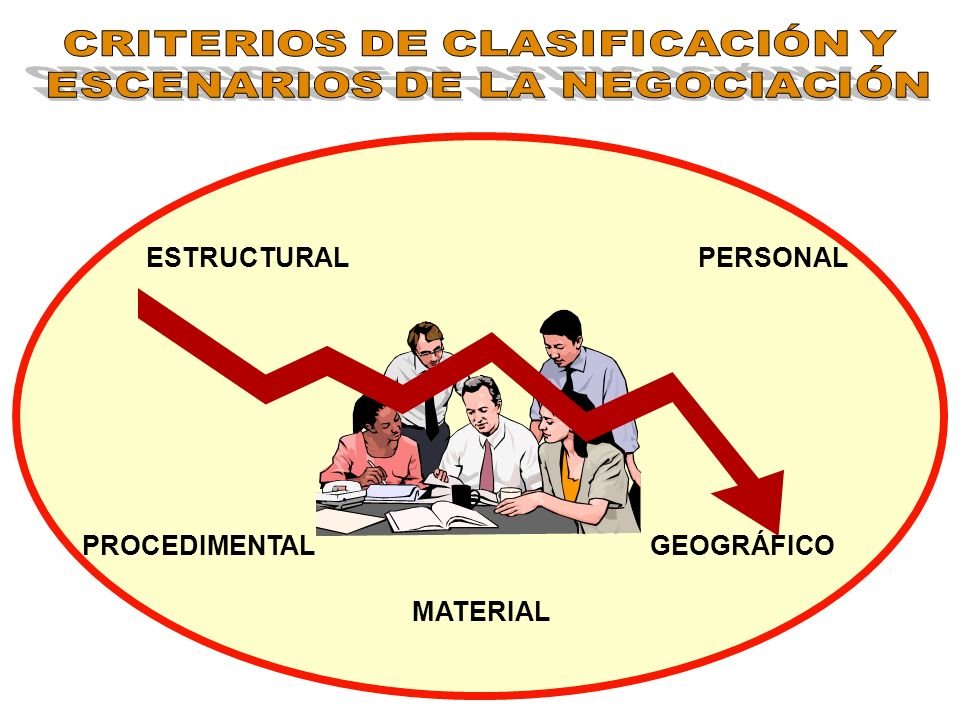 GEOGRÁFICO PERSONAL MATERIAL ESTRUCTURAL PROCEDIMENTAL