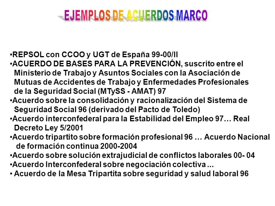 REPSOL con CCOO y UGT de España 99-00/II ACUERDO DE BASES PARA LA PREVENCIÓN, suscrito entre el Ministerio de Trabajo y Asuntos Sociales con la Asocia