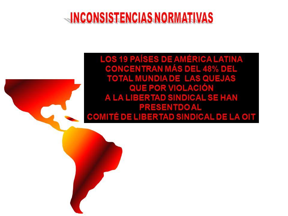 INDIVISIBILIDAD INTERDEPENCIAJUSTICIABILIDAD UNIVERSALIDAD MINIMOSMINIMOS IRREVERSIBLESIRREVERSIBLES EDUCACIÓN REMUNERACIÓN JUSTA SEGURIDAD SOCIAL LIBERTAD SINDICAL INTEGRIDAD IGUALDADSEGURIDAD TRABAJO