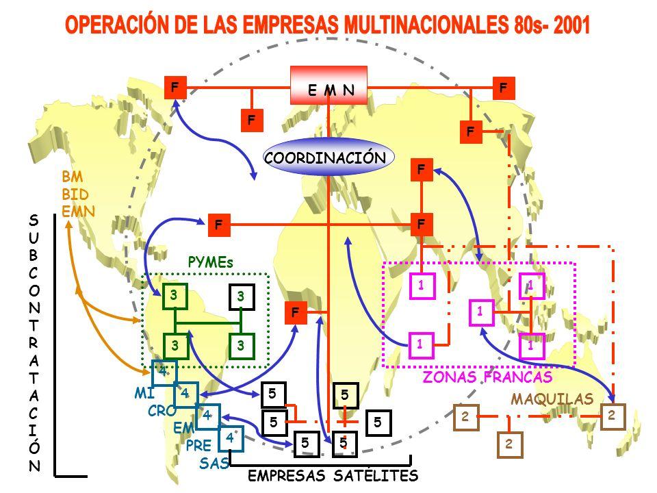 DIALOGO INFORMACIÓN PARTICIPACIÓN FLEXIBILIDAD PRODUCTIVIDAD SUBCONTRATACIÓN INSEGURIDAD PRECARIZACIÓN CONFLICTIVIDAD INTERNACIONALIZACIÓN TRANSNACIONALIZACIÓN COMPETITIVIDAD AUTORITARISMOS IMPUNIDAD LABORAL PROMOCIÓN DE LOS DD.HHyLL