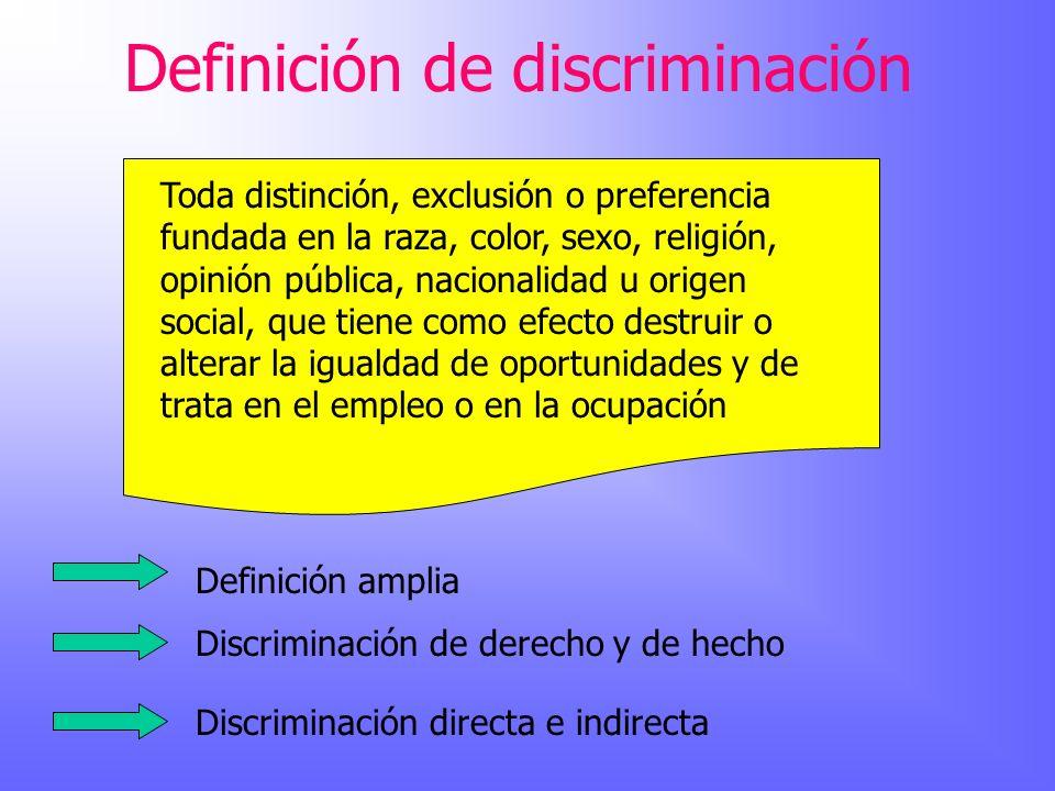 Definición de discriminación Toda distinción, exclusión o preferencia fundada en la raza, color, sexo, religión, opinión pública, nacionalidad u orige