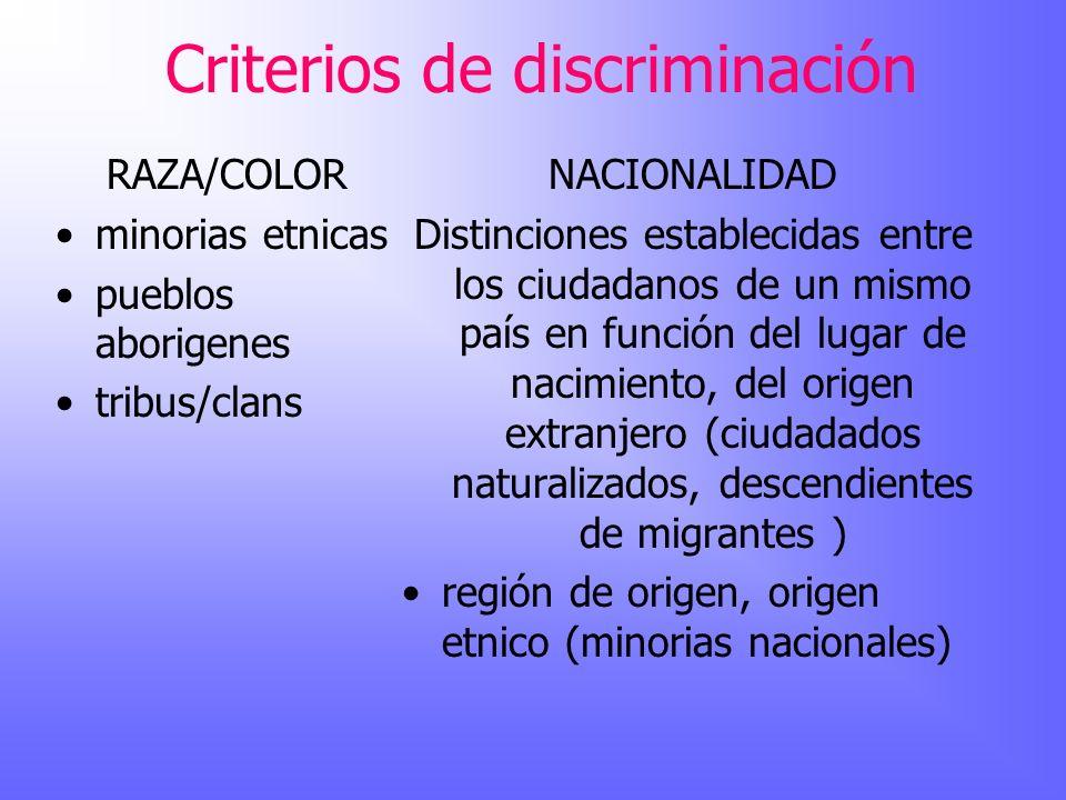 Criterios de discriminación RAZA/COLOR minorias etnicas pueblos aborigenes tribus/clans NACIONALIDAD Distinciones establecidas entre los ciudadanos de
