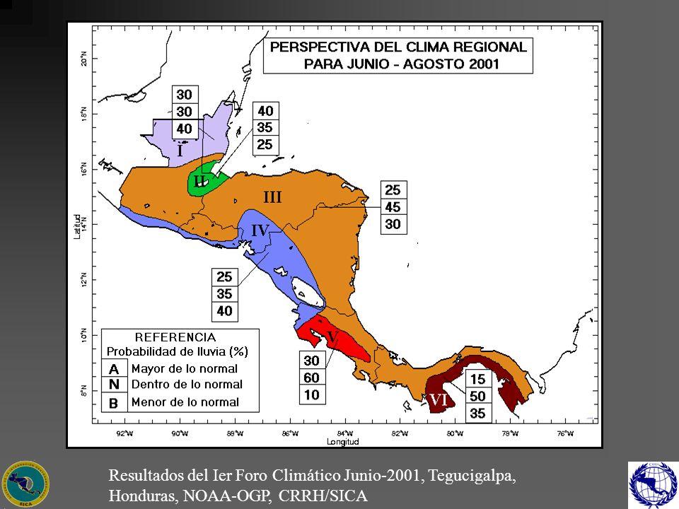 Resultados del Ier Foro Climático Junio-2001, Tegucigalpa, Honduras, NOAA-OGP, CRRH/SICA