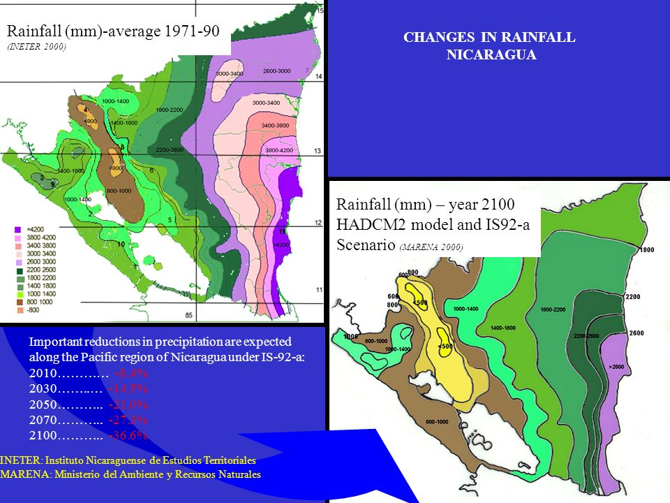 CHANGES IN RAINFALL NICARAGUA Rainfall (mm) – year 2100 HADCM2 model and IS92-a Scenario (MARENA 2000) Rainfall (mm)-average 1971-90 (INETER 2000) Important reductions in precipitation are expected along the Pacific region of Nicaragua under IS-92-a: 2010………… -8.4% 2030……..… -14.5% 2050………..