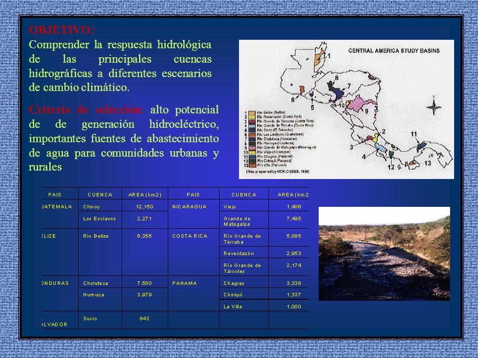 OBJETIVO: Comprender la respuesta hidrológica de las principales cuencas hidrográficas a diferentes escenarios de cambio climático.