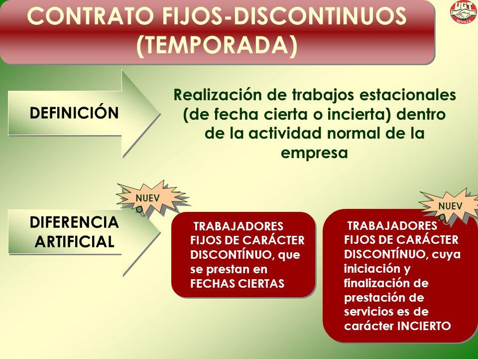 CONTRATO FIJOS-DISCONTINUOS (TEMPORADA) CONTRATO FIJOS-DISCONTINUOS (TEMPORADA) DEFINICIÓN Realización de trabajos estacionales (de fecha cierta o incierta) dentro de la actividad normal de la empresa DIFERENCIA ARTIFICIAL DIFERENCIA ARTIFICIAL NUEV O TRABAJADORES FIJOS DE CARÁCTER DISCONTÍNUO, que se prestan en FECHAS CIERTAS TRABAJADORES FIJOS DE CARÁCTER DISCONTÍNUO, cuya iniciación y finalización de prestación de servicios es de carácter INCIERTO NUEV O