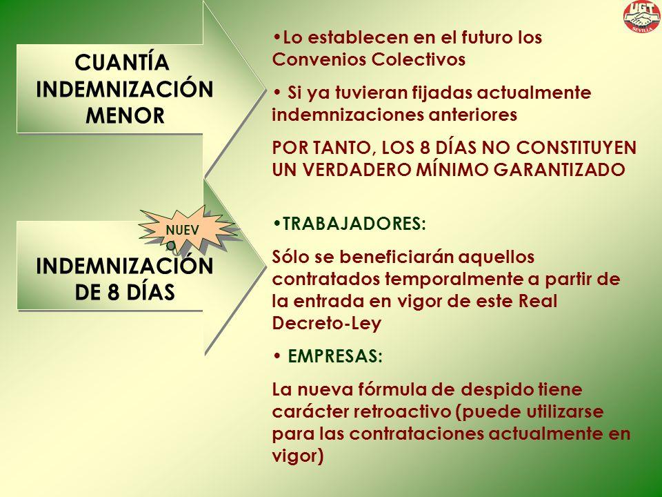 CUANTÍA INDEMNIZACIÓN MENOR CUANTÍA INDEMNIZACIÓN MENOR Lo establecen en el futuro los Convenios Colectivos Si ya tuvieran fijadas actualmente indemnizaciones anteriores POR TANTO, LOS 8 DÍAS NO CONSTITUYEN UN VERDADERO MÍNIMO GARANTIZADO INDEMNIZACIÓN DE 8 DÍAS INDEMNIZACIÓN DE 8 DÍAS TRABAJADORES: Sólo se beneficiarán aquellos contratados temporalmente a partir de la entrada en vigor de este Real Decreto-Ley EMPRESAS: La nueva fórmula de despido tiene carácter retroactivo (puede utilizarse para las contrataciones actualmente en vigor) NUEV O