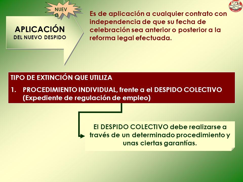 APLICACIÓN DEL NUEVO DESPIDO APLICACIÓN DEL NUEVO DESPIDO Es de aplicación a cualquier contrato con independencia de que su fecha de celebración sea anterior o posterior a la reforma legal efectuada.