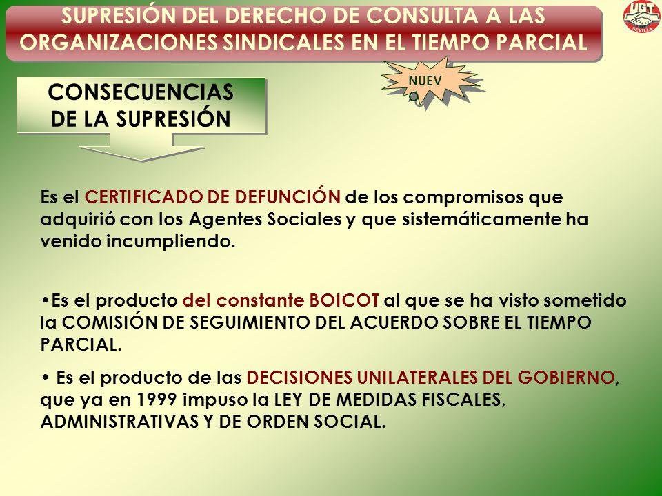 SUPRESIÓN DEL DERECHO DE CONSULTA A LAS ORGANIZACIONES SINDICALES EN EL TIEMPO PARCIAL CONSECUENCIAS DE LA SUPRESIÓN CONSECUENCIAS DE LA SUPRESIÓN Es el CERTIFICADO DE DEFUNCIÓN de los compromisos que adquirió con los Agentes Sociales y que sistemáticamente ha venido incumpliendo.