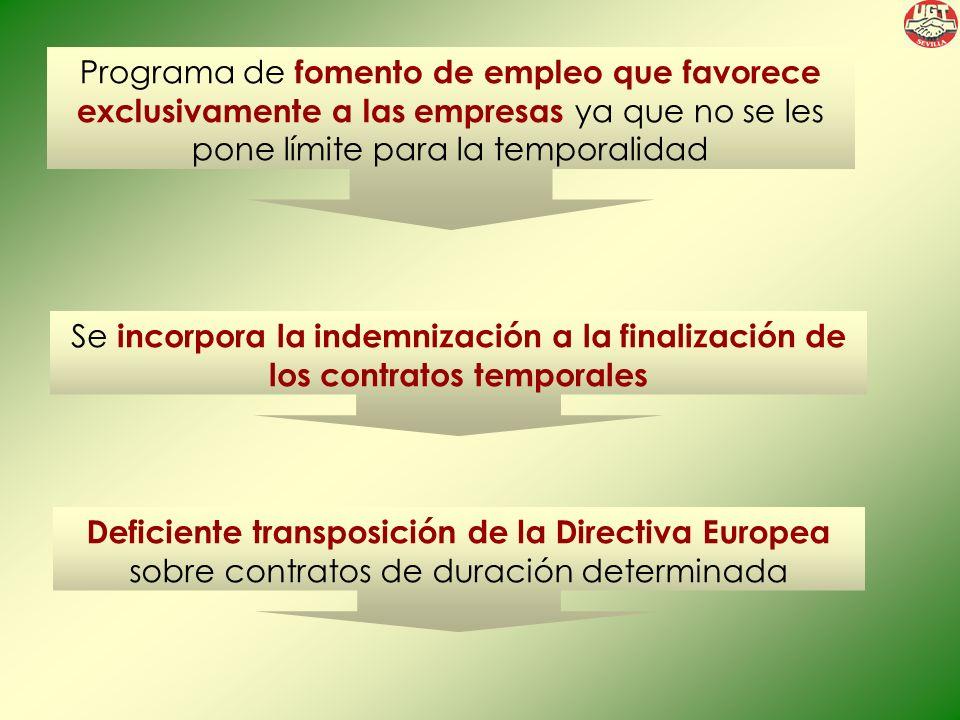Programa de fomento de empleo que favorece exclusivamente a las empresas ya que no se les pone límite para la temporalidad Se incorpora la indemnización a la finalización de los contratos temporales Deficiente transposición de la Directiva Europea sobre contratos de duración determinada