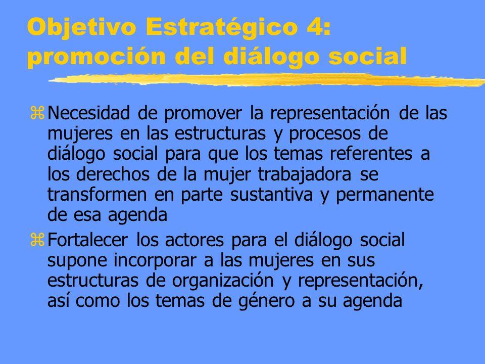 Objetivo Estratégico 4: promoción del diálogo social zNecesidad de promover la representación de las mujeres en las estructuras y procesos de diálogo social para que los temas referentes a los derechos de la mujer trabajadora se transformen en parte sustantiva y permanente de esa agenda zFortalecer los actores para el diálogo social supone incorporar a las mujeres en sus estructuras de organización y representación, así como los temas de género a su agenda