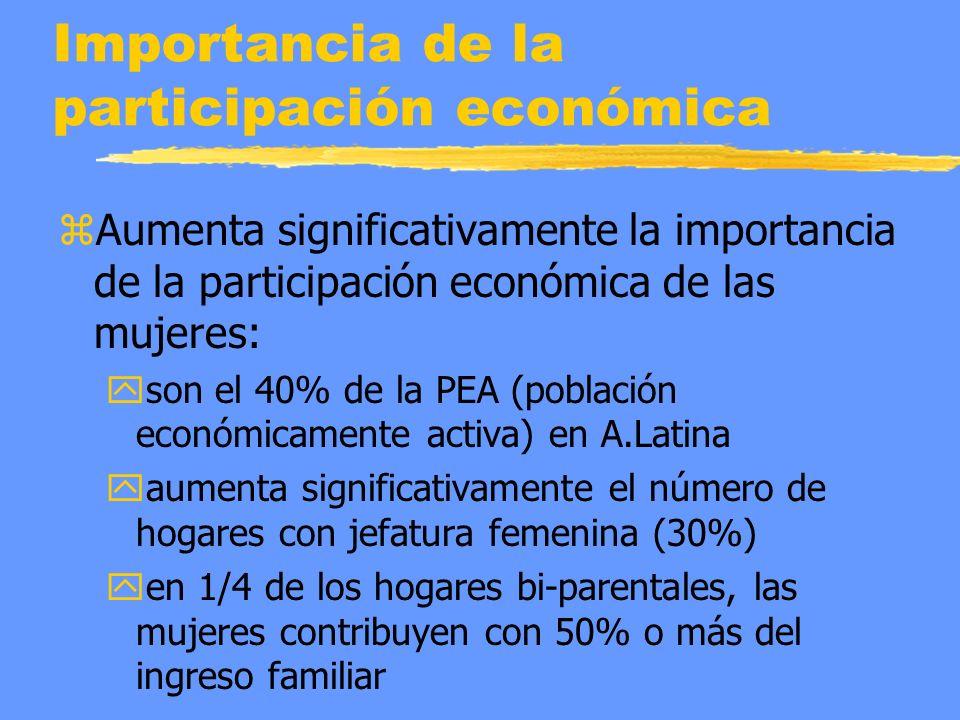 Importancia de la participación económica zAumenta significativamente la importancia de la participación económica de las mujeres: yson el 40% de la PEA (población económicamente activa) en A.Latina yaumenta significativamente el número de hogares con jefatura femenina (30%) yen 1/4 de los hogares bi-parentales, las mujeres contribuyen con 50% o más del ingreso familiar