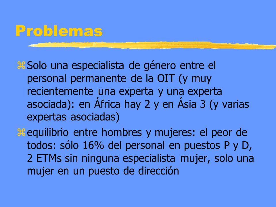 Problemas zSolo una especialista de género entre el personal permanente de la OIT (y muy recientemente una experta y una experta asociada): en África hay 2 y en Ásia 3 (y varias expertas asociadas) zequilibrio entre hombres y mujeres: el peor de todos: sólo 16% del personal en puestos P y D, 2 ETMs sin ninguna especialista mujer, solo una mujer en un puesto de dirección